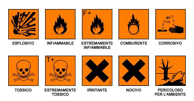 simboli nocivo infiammabile tossico