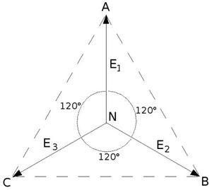 Impianto elettrico monofase e trifase fase e neutro tre for Fase e neutro colori