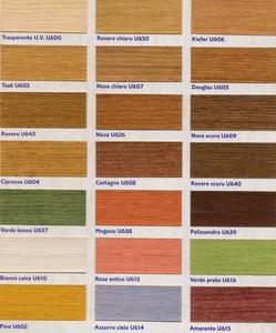 Vernicare e finire i mobili in legno vernici finiture e - Tipi di legno per mobili ...