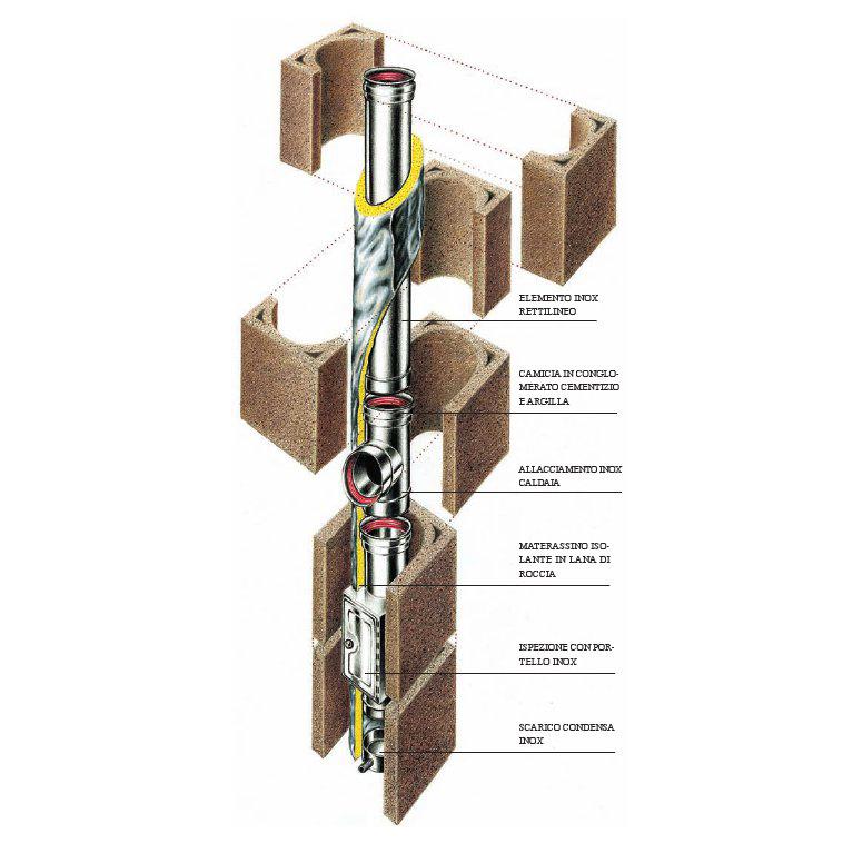 Costruire la canna fumaria convogliamento dei fumi all 39 esterno dell 39 edificio muratore - Canna fumaria esterna per stufa a legna ...