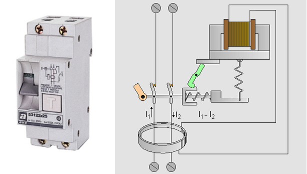 Schema Elettrico Interruttore E Presa : Interruttore differenziale salvavita apre il circuito in