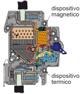 magnetothermic section switch
